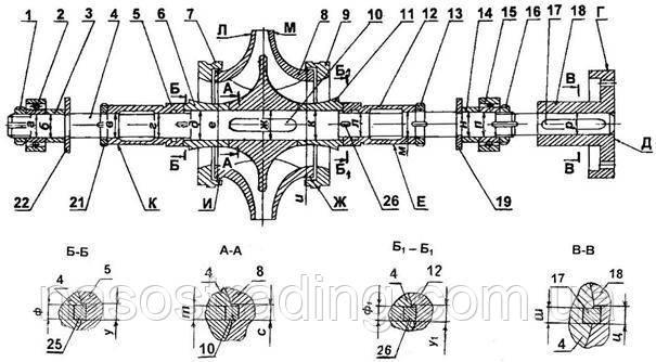 Ротор насоса Д1250-125