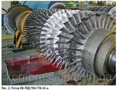 Газова турбіна ГТ , ГТК запасні частини