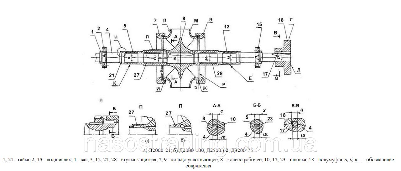 Ротор насоса 18НДС