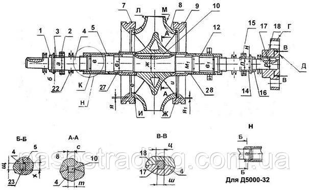 Ротор насоса 22НДС