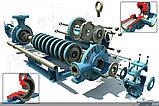 Ремонт насосного оборудования, фото 2