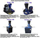 Гранулятор МГК-150, 4 кВт 220V до 100 кг\час, фото 10
