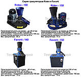 Гранулятор МГК-200, 5.5- 7.5 кВт, 200 кг\час, фото 9
