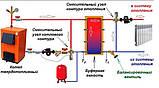 Термостатический 3-ходовой зонный клапан с функцией разделения и смешения потока (3/4)+термоголовка c датчиком, фото 9