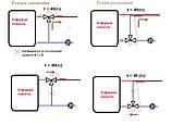 Термостатический 3-ходовой зонный клапан с функцией разделения и смешения потока (3/4)+термоголовка c датчиком, фото 10