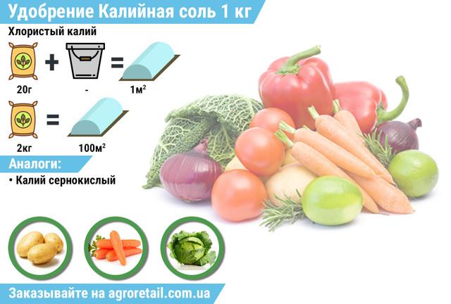 Удобрение Калийная соль 1 кг: продажа, цена в ...
