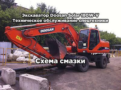 Экскаватор Doosan Solar 180W-V. Техническое обслуживание спецтехники. Схема смазки.
