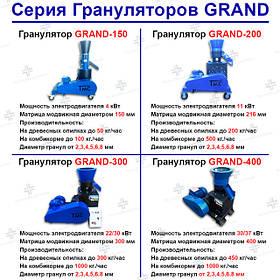 Грануляторы серии GRAND