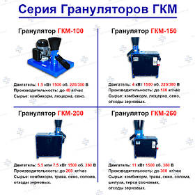 Грануляторы серии ГКМ