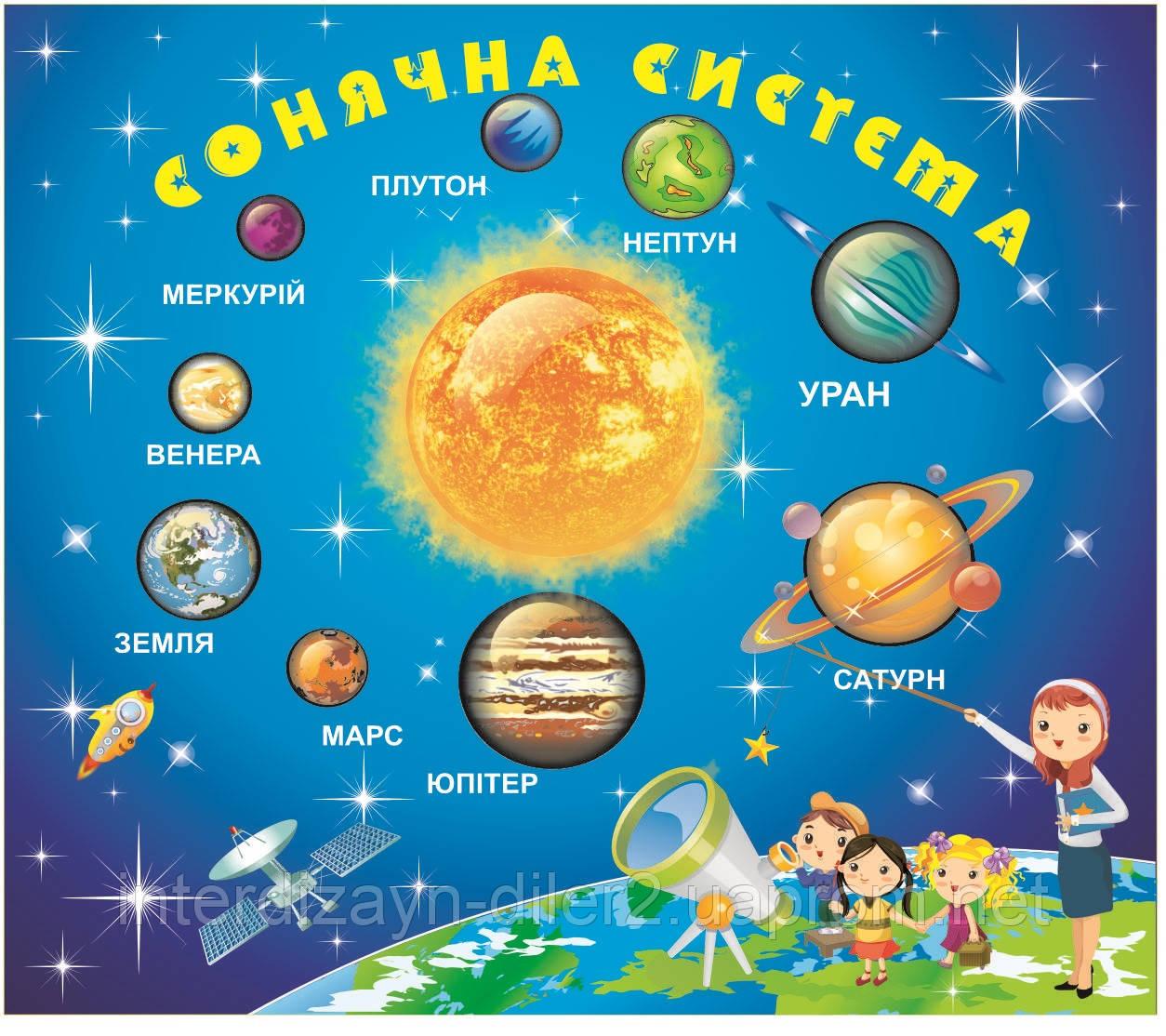Стенд Сонячна система