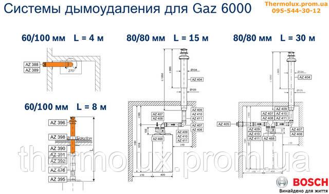 Система дымоудаления для настенных котлов Gaz 6000 W