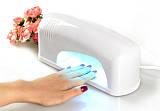 Сушки и лампы для ногтей