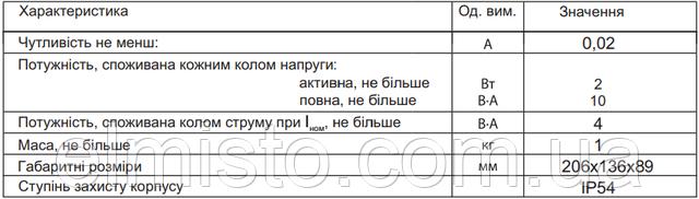 Общие технические характеристики электросчетчика МТХ 1... … 10.DH.2L2- 4