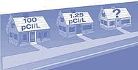 Имеет ли смысл строить дома устойчивые к воздействию РАДОНА?
