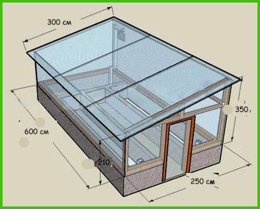 теплицы с горизонтальными крышами