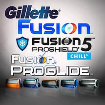 Бритвенные лезвия Gillette Fusion
