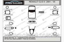 Накладки на торпеду Renault Clio и Symbol 1999-2006 (декор панели Рено)