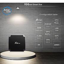 Смарт ТВ приставка X96 Mini S905W 1/8- Smart Tv Box Андроид, фото 2