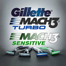 Бритвенные лезвия Gillette Mach 3