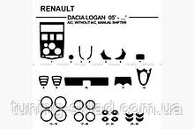 Накладки на торпеду (Hartman) Renault  Logan I 2005-2008  (декор панели Рено Логан)