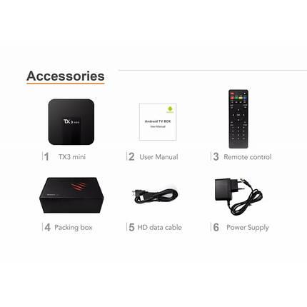 Смарт ТВ приставка TX3 Mini S905W 2/16  Андроид Tanix, фото 2