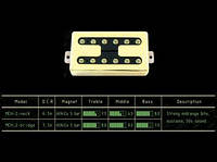 Giovanni Звукосниматель GIOVANNI MCH-2GOB MODERN CUSTOM HUMBUCKER BRIDGE G