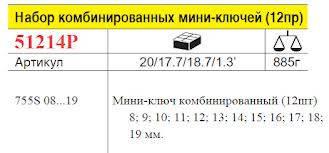 Набор рожково-накидных укороченных ключей 8-19мм.12ед. FORCE 51214P, фото 2