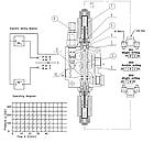 Прямий соленоїдний контрольний гідроклапан Hydro-pack Z50-A-ES3 12VDC-G, фото 3