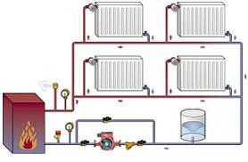 Комплектующие и арматура для систем отопления