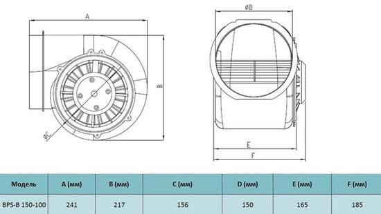 razmer Bahcivan BPS-B 150-100