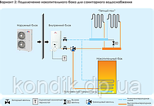 Тепловой Насос Cooper&Hunter CH-HP12SINM3 Unitherm Инвертор, фото 3