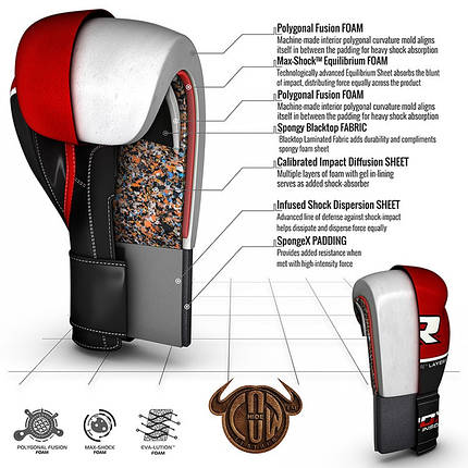 Боксерские перчатки RDX Quad Kore Red 16 ун., фото 2