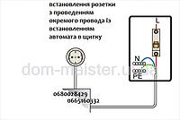 Монтаж окремої силової розетки в Тернополі