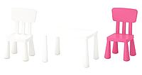 Комплект детский  IKEA MAMUT