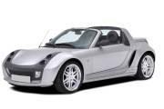 Smart Roadster (2003-)