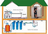 Схемы водоочистки для дачных и небольших загородных домов.