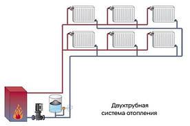 Способы и особенности разводки труб отопления