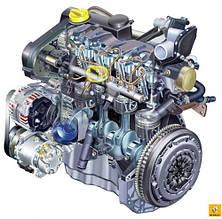 Двигатель 1.5dci (Дизель)