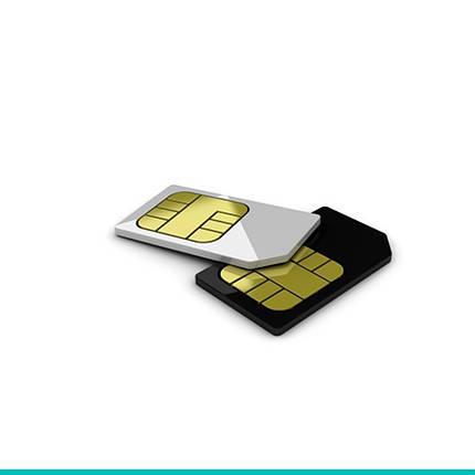 Ruim-карточка для номеров Интертелекома и PeopleNET, фото 2