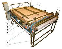 Автомат для изготовления пакетов с изменяемыми размерами