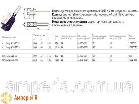 Анкерный зажим tarel.ukp.4.70.120 4х(70-120) E.NEXT, фото 2