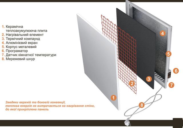 принцип работы керамического полотенцесушителя Flyme 600T