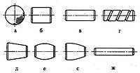 Ролики по ГОСТ 25255-82