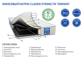 Матрас DonSon Classic Strong