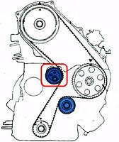 Ремни + ролики + натяжные механизмы ГРМ