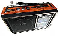Приемники RX-635