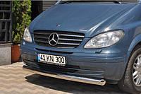 Губа нижняя ST008 (нерж) - Mercedes Vito W639 2004-2015 гг.