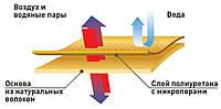 Используемые материалы - ЭКОКОЖА, фото 1