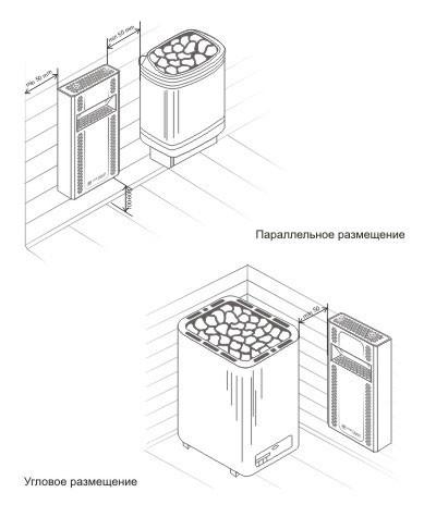 Электропарообразователь Теплодар