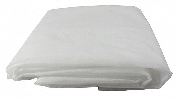Агроволокно біле Greentex щільність 50 пакет 1,6*10м